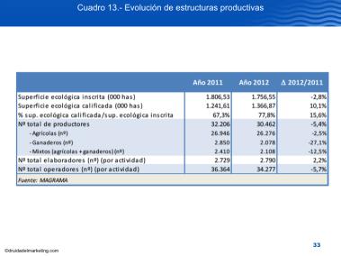 Diapositiva033