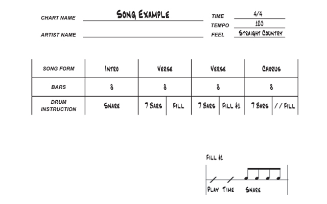 How to write drum charts drum for Song structure template