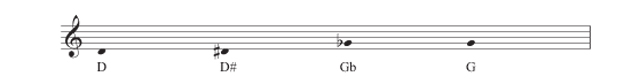 Music Theory for Drummers 2