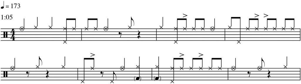 3.-GrooveAnalysis-Silver-Circle-Joey-Baron