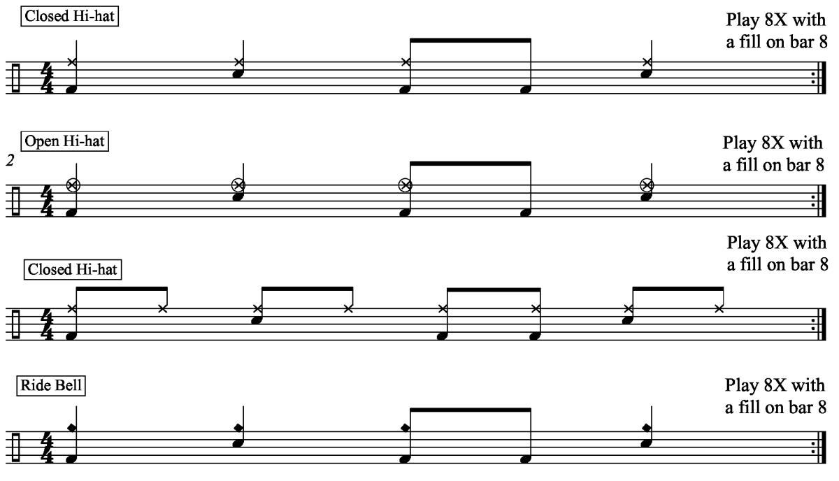 punk rock drumming chart
