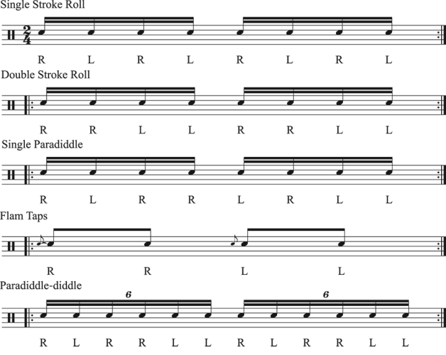 five drum rudiments