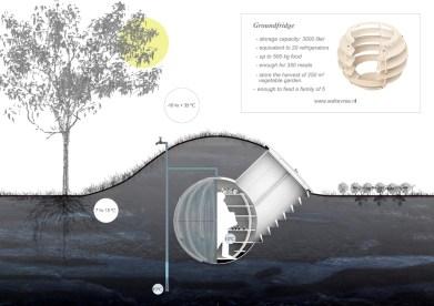 Groundfridge by Weltevree - Technische Details