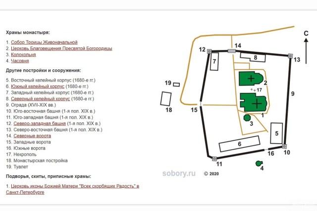 Зеленецкий монастырь. План обители