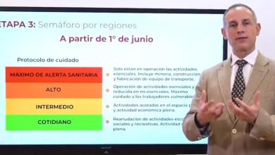 Photo of En Nueva Normalidad semáforo regulará la reanudación de actividades, explica López-Gatell