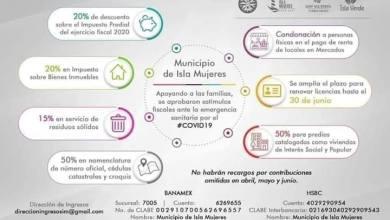Photo of Este 30 de junio último día de descuentos fiscales en Isla Mujeres