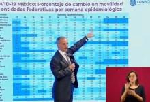 Photo of Por 'inconsistencias' en estados, autoridades no presentan semáforo epidemiológico