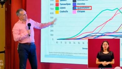 Photo of Error de dedo en conferencia de Covid-19 genera memes #Querétatoro