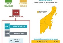 Photo of Quintana Roo registra 40 casos de COVID-19 en un día y 10 defunciones