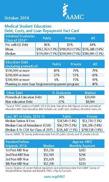 debtfactcard_Page_1