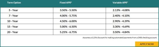 DRB Rates 1.21.15 (1)