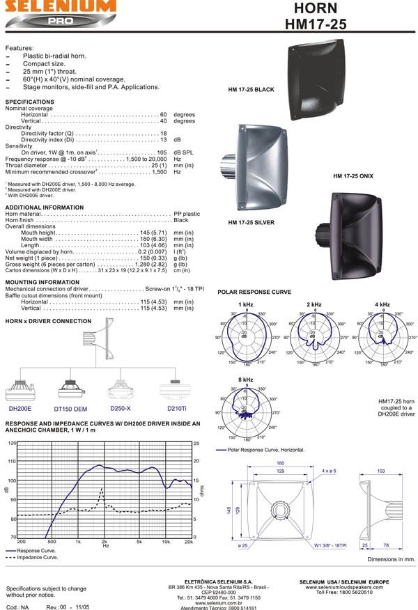 Selenium HM17-25 Screw on Horn 60X40