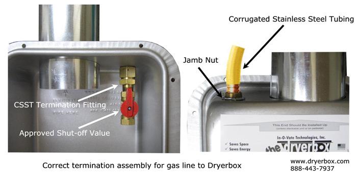 Indoor Gas Dryer Vent Box