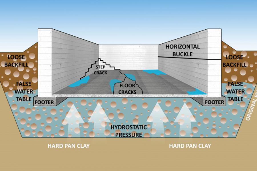 Wall Seepage Repair - DryProof Waterproofing. Singapore