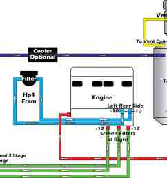 ford 4 6 engine oil system diagram best wiring library1005 stock internal pressure are plumbing schematic [ 2534 x 1564 Pixel ]