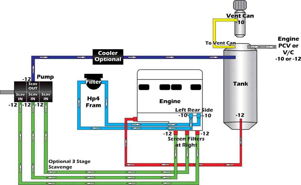 medium resolution of ford 4 6 engine oil system diagram best wiring library1005 stock internal pressure are plumbing schematic