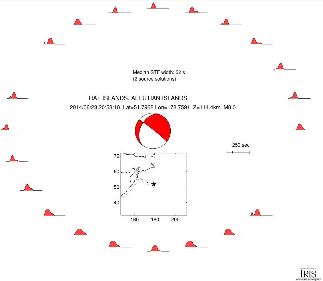 aleutian island diagram [ 1130 x 983 Pixel ]