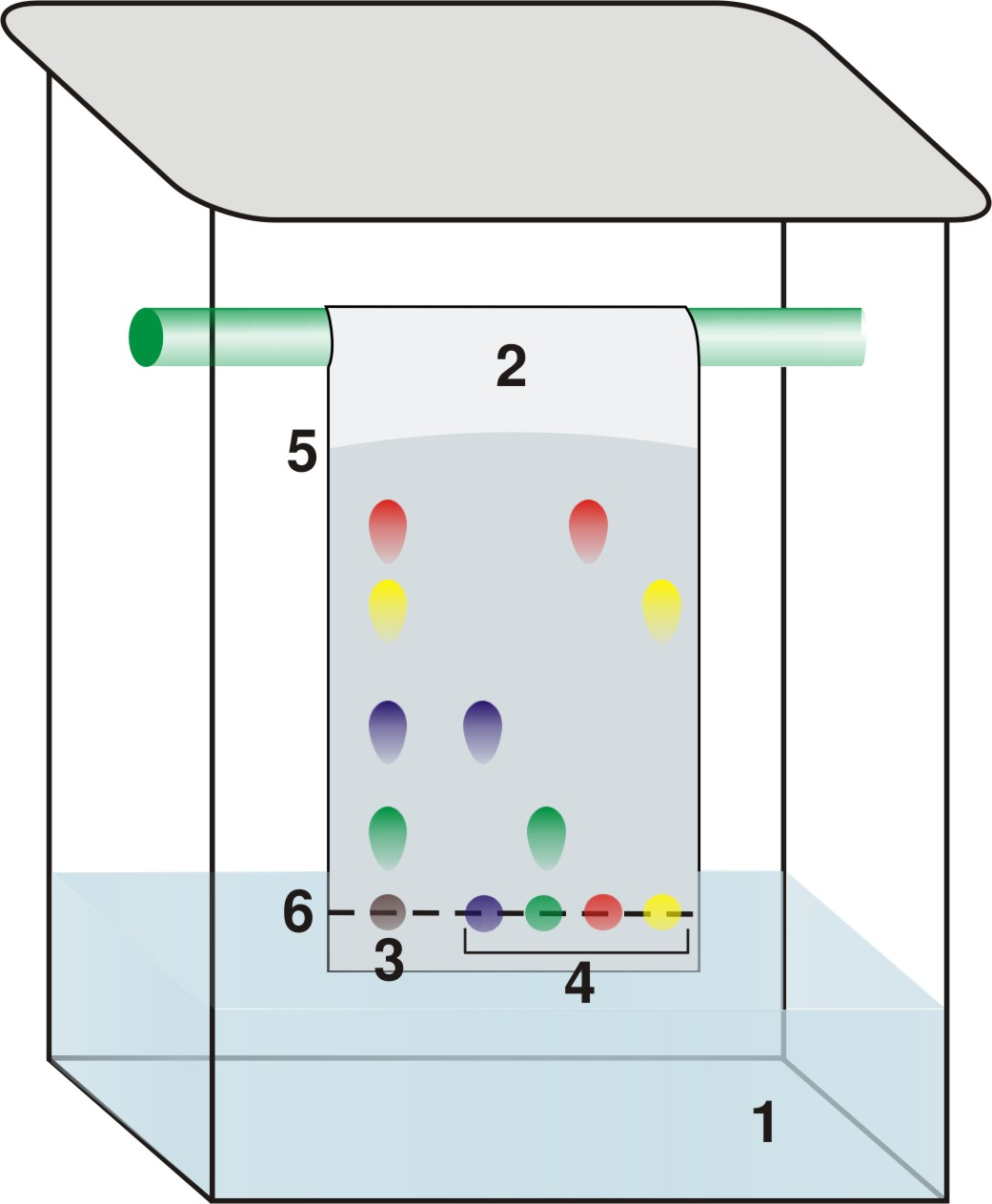 small resolution of in thin layer chromatography tlc the mixture is dotted on a silica gel