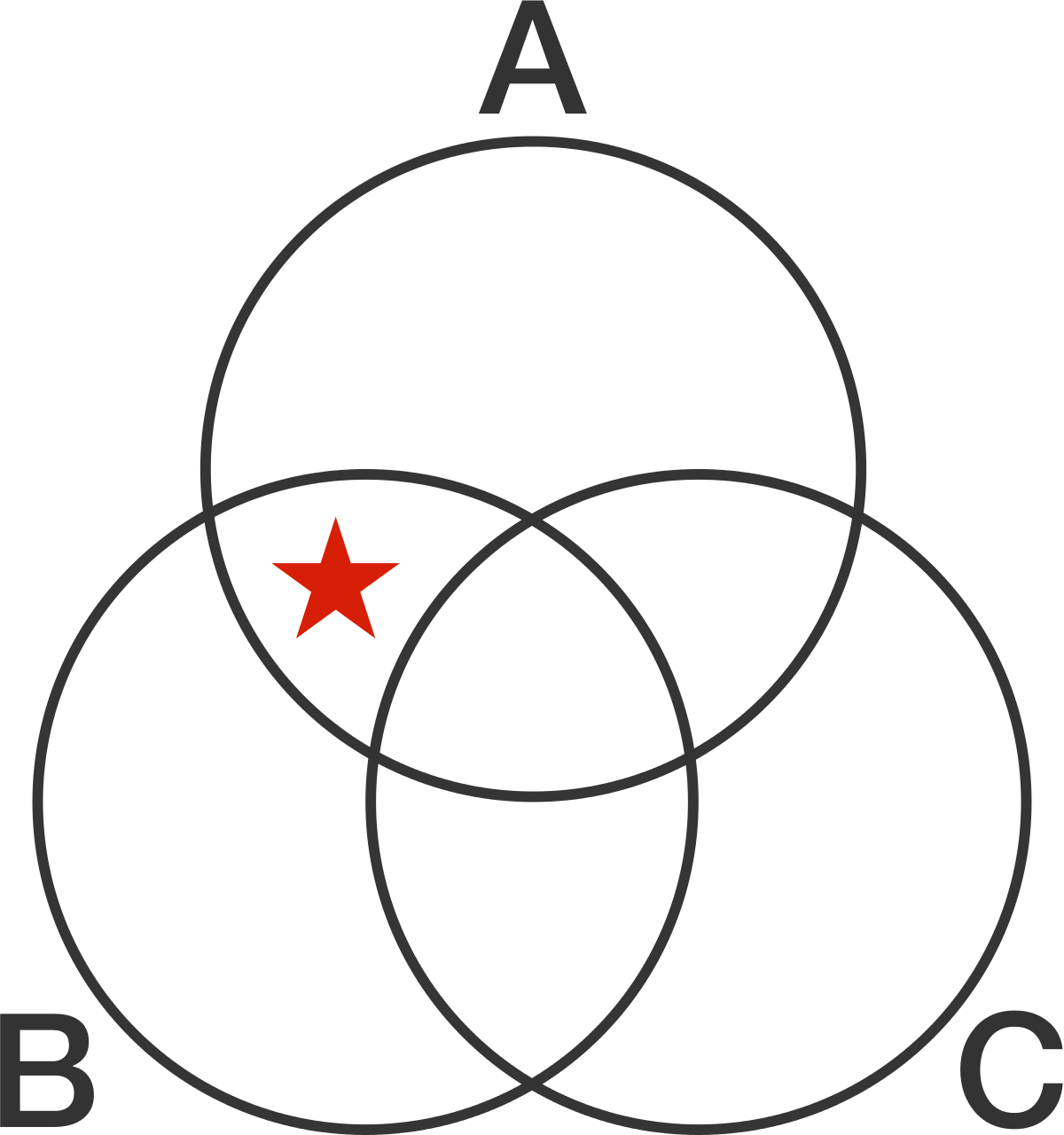Euler and Venn Diagrams Warmup Practice Problems Online