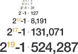 Really neat proof of the infinitude of primes! Why didn't