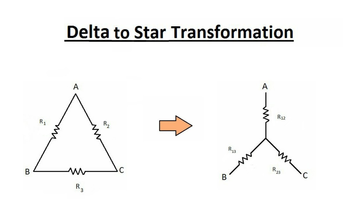 Transformation of Resistances (Star to Delta and Delta to
