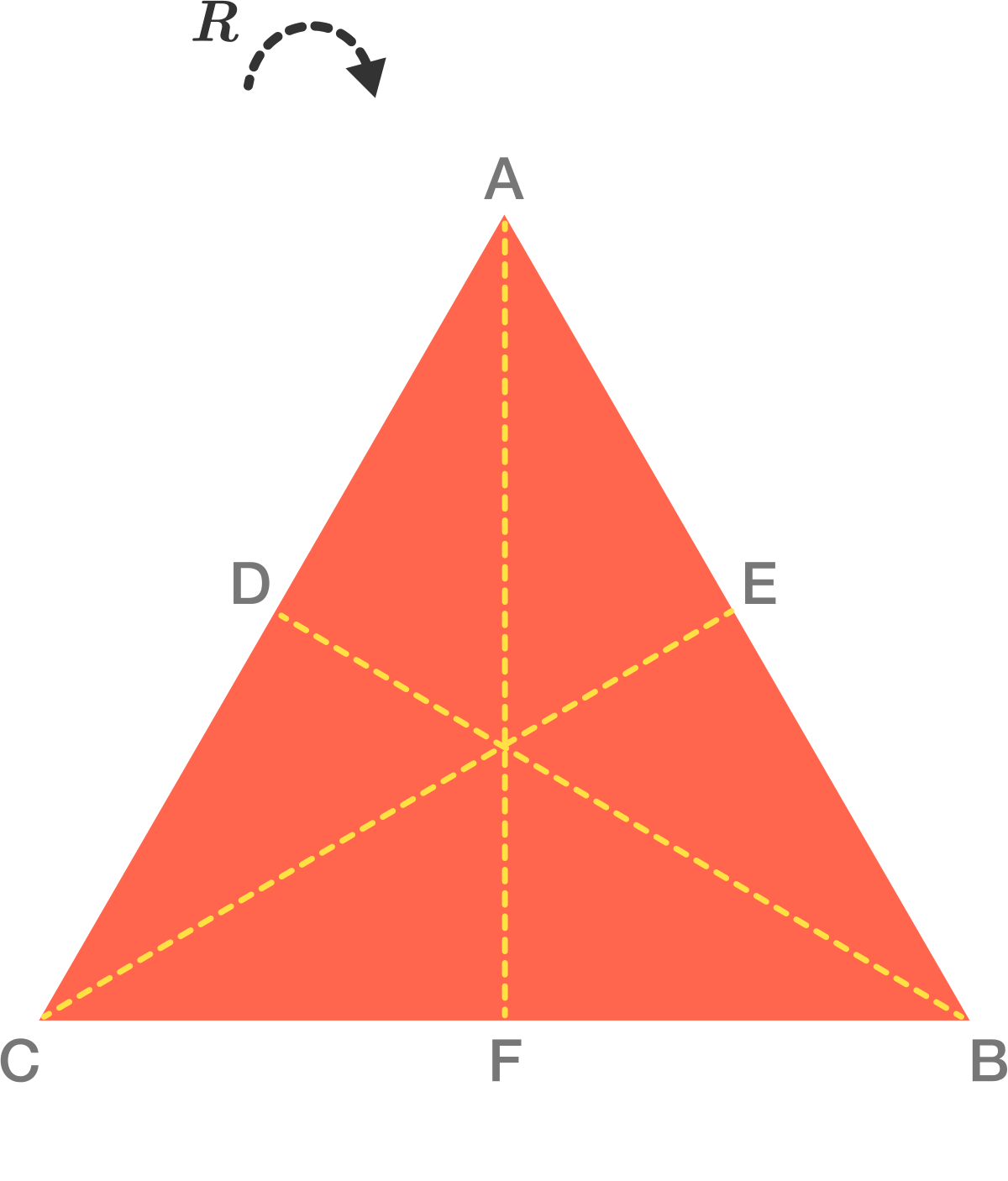 Combining Symmetries In Group Theory Practice Problems