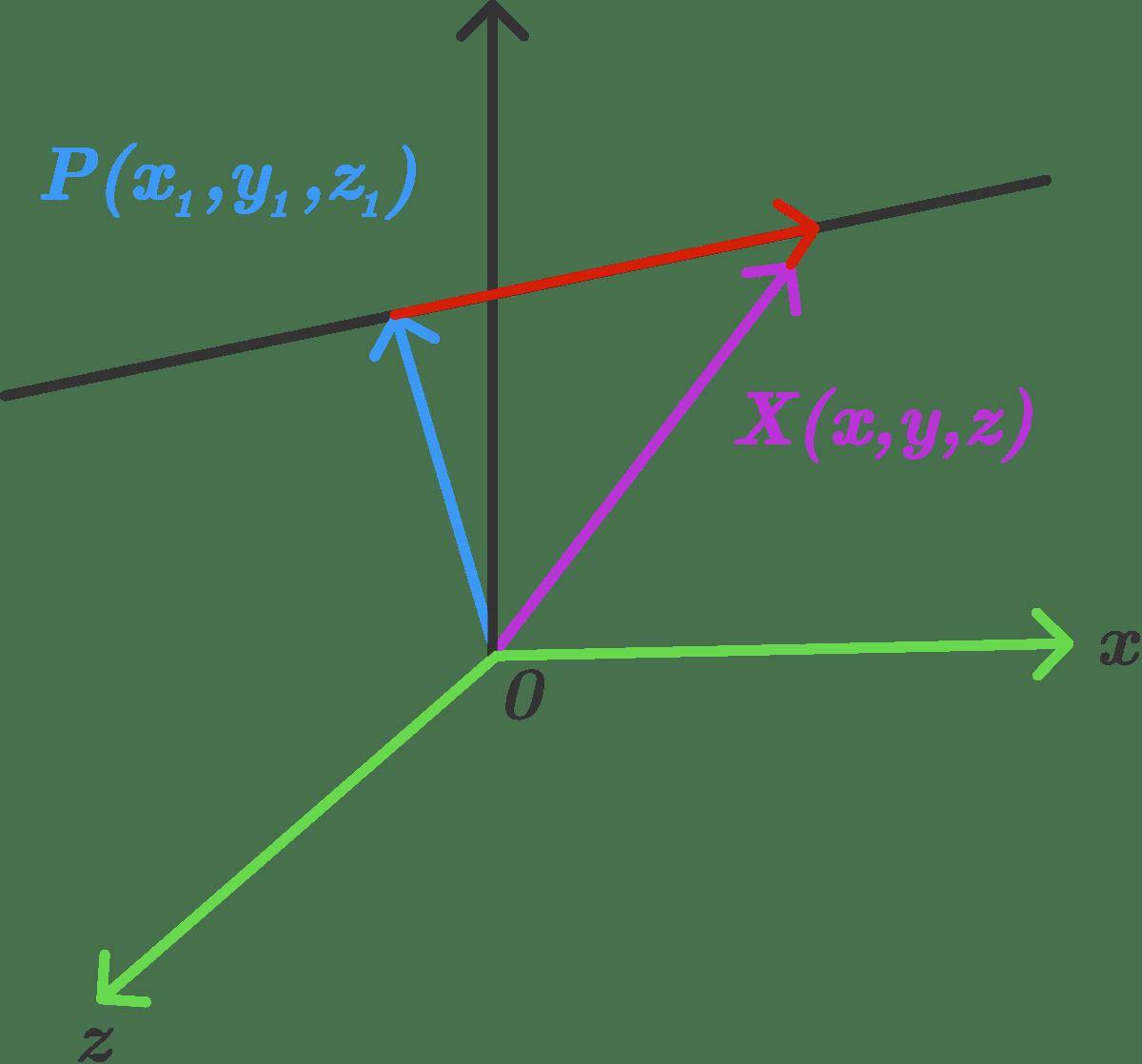 Real World Math Worksheets Algeic Equations Chart