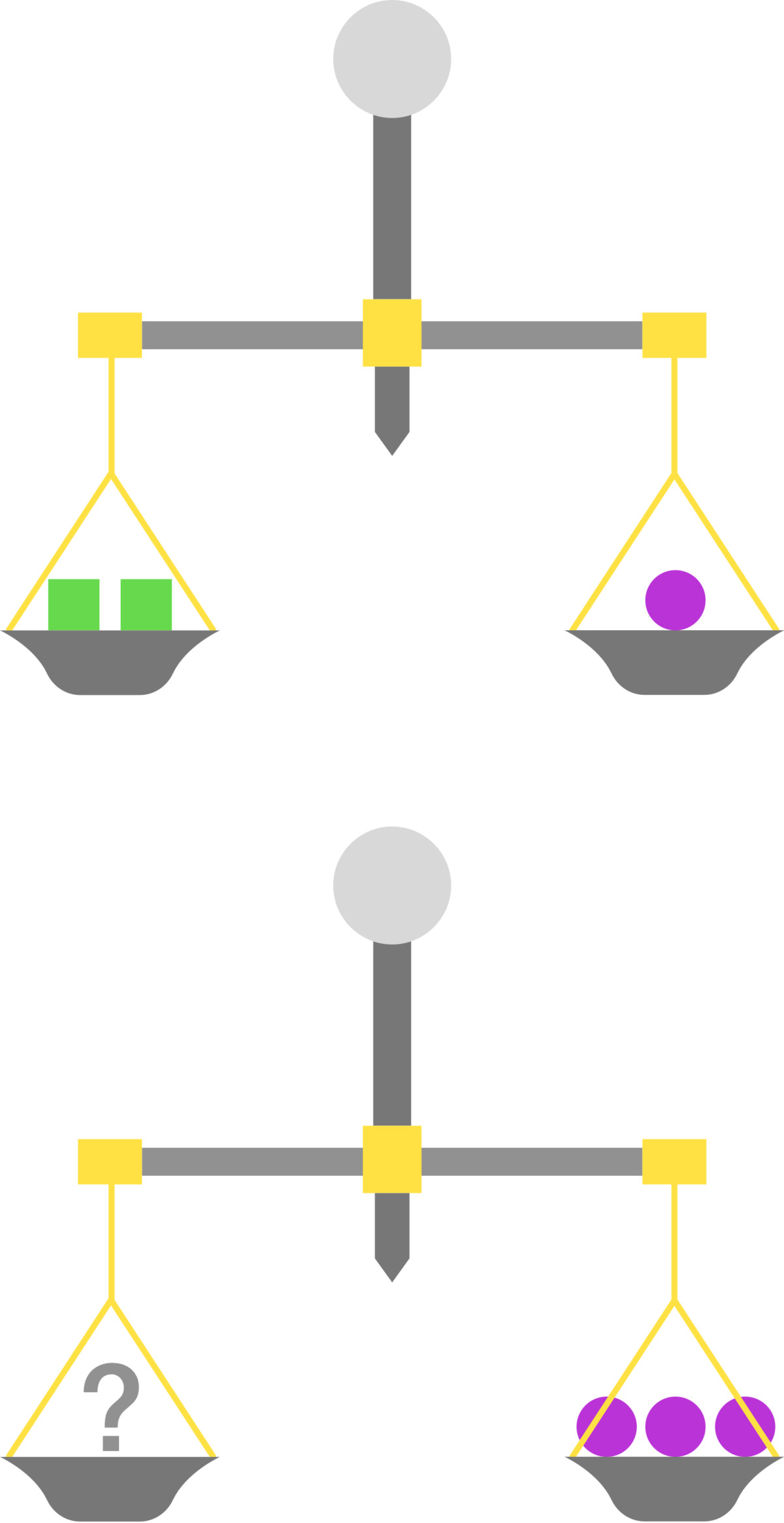 Balance Puzzles