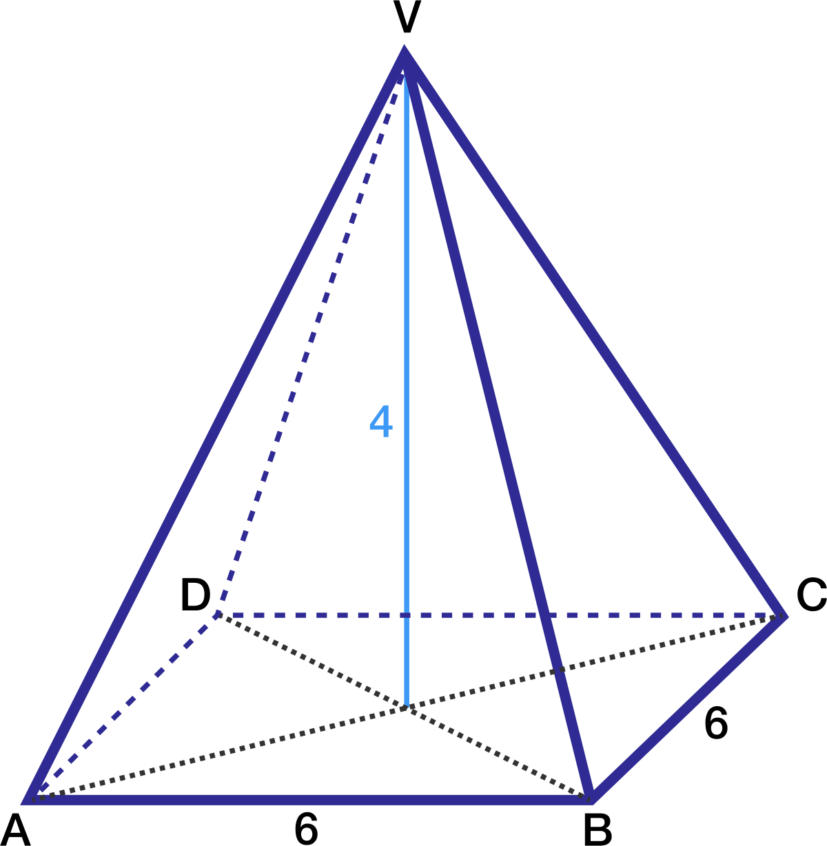 Surface Area Level 1 Challenges Practice Problems Online