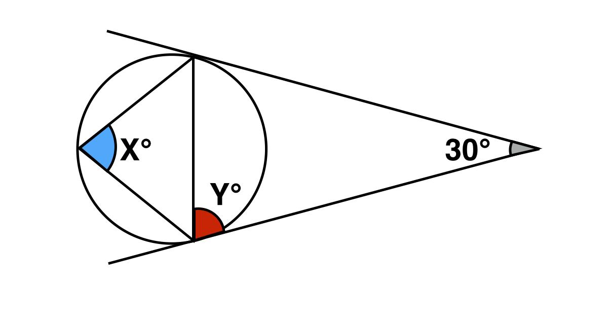 Geometry Problem on Alternate Segment Theorem: Find The