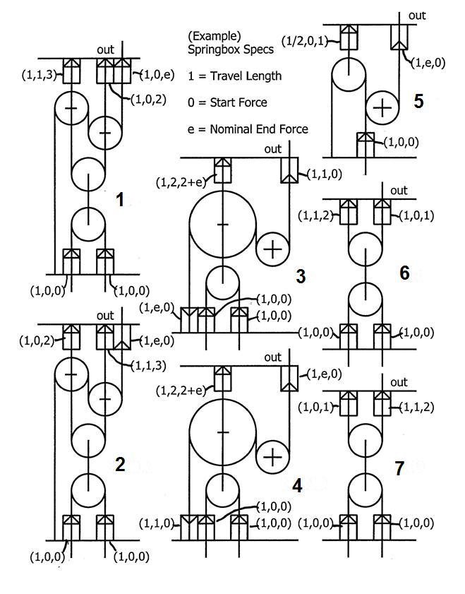 Classical Mechanics Problem: Pulley Logic by Fernando da