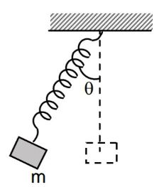 Classical Mechanics Problem: Spring-block system in an