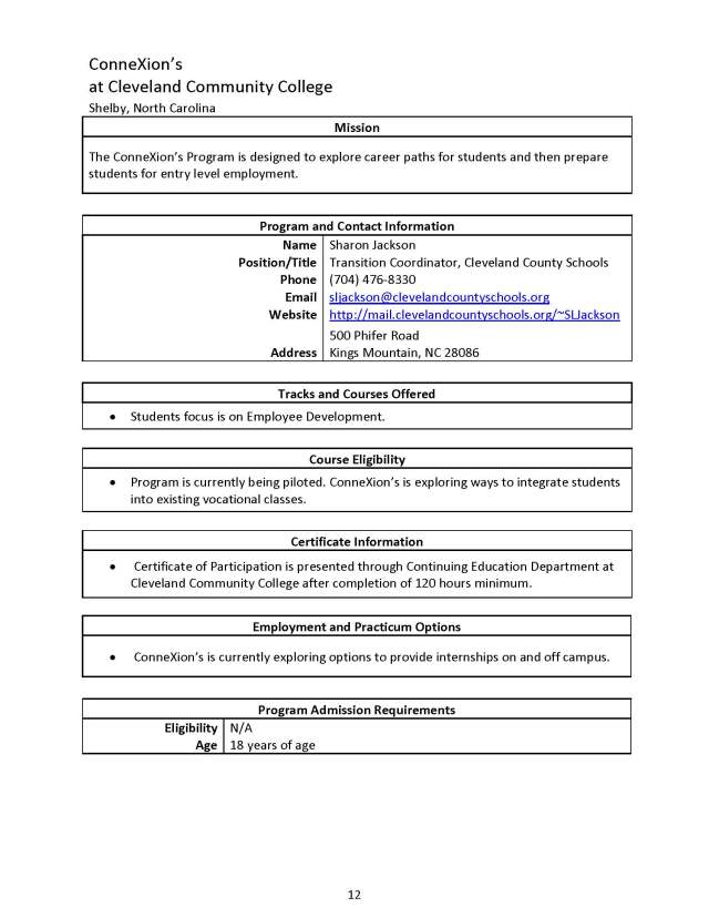 NC Post Secondary Education Programs - 11-29-12_Page_12