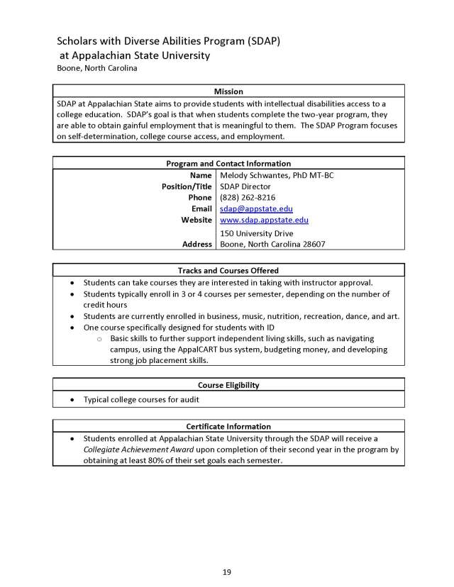 NC Post Secondary Education Programs - 11-29-12_Page_19