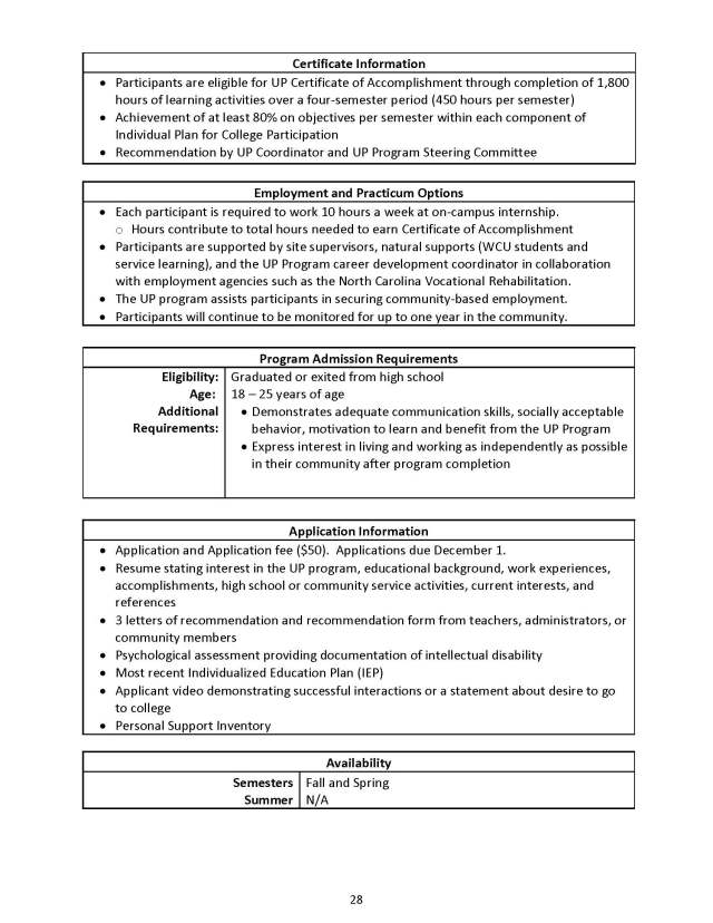 NC Post Secondary Education Programs - 11-29-12_Page_28