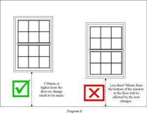 Windows Architecture Diagram WordPress Architecture
