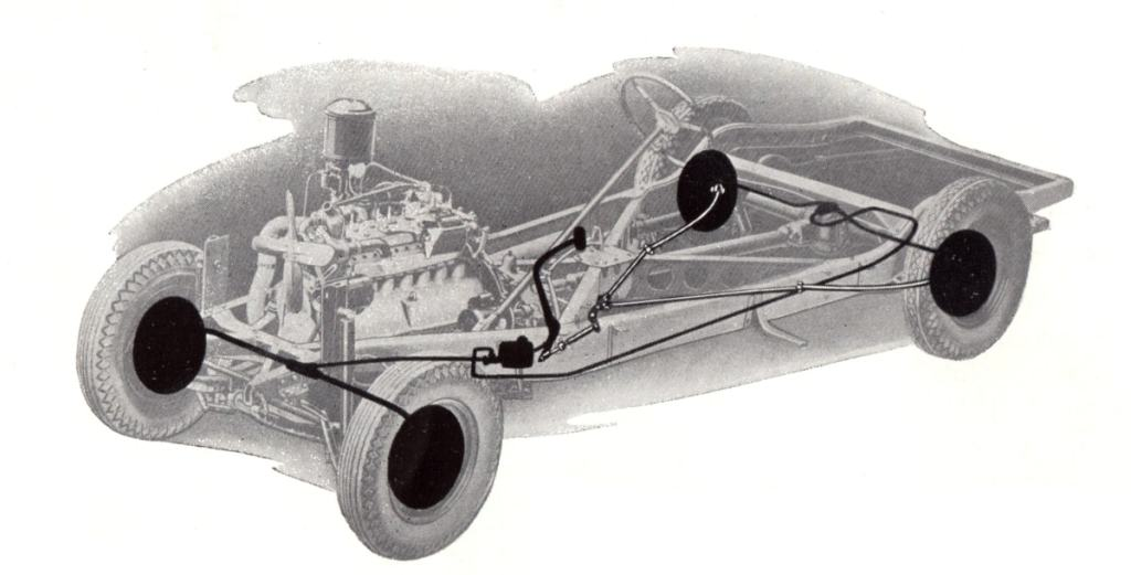 This is a car brake system on Hudson 1937. It hasn't changed much since! The full version image is uploaded by Alden Jewell.