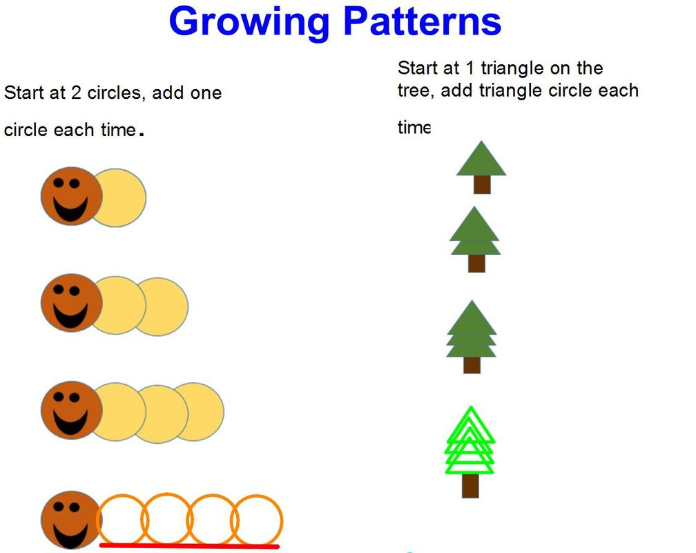 hight resolution of Units 1: Sorting and Patterning - WELCOME TO 2E!