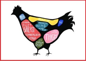 Pastured Chicken Catalog