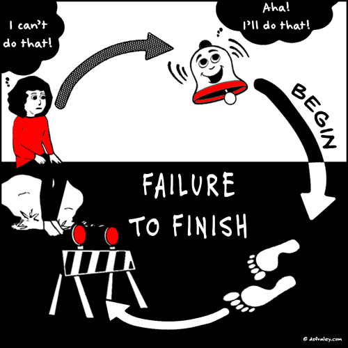 Failure to Finish