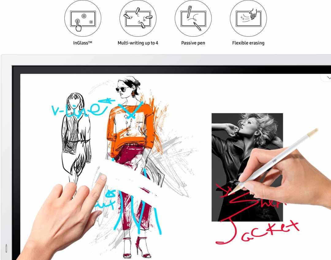 จอทัชสกรีนสำหรับอาร์ตเวิร์ค Samsung Flip 65