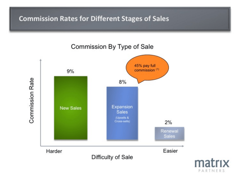 SaaS_Sales_Compensation_Design_the_Right_Plan