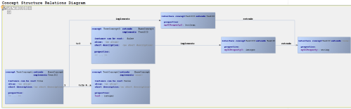 small resolution of in order to be able to drag drop concepts and interface concepts onto the diagram canvas you need to specify palette entries in the