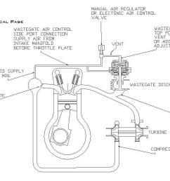 greddy boost controller installation diagram diagram on rj45 connector diagram mazda 6 throttle connection  [ 1207 x 788 Pixel ]