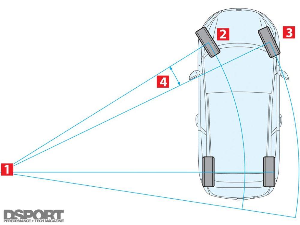 medium resolution of turn in alignment tech