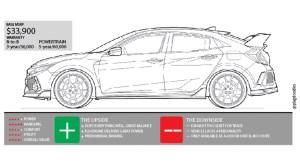 First Drive   2017 Honda Civic Type R  DSPORT Magazine