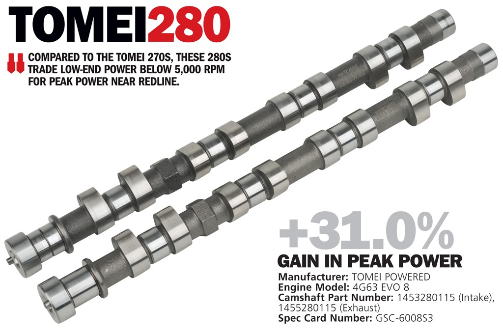 TOMEI Powered 280 Camshafts Tested on the EVO 4G63