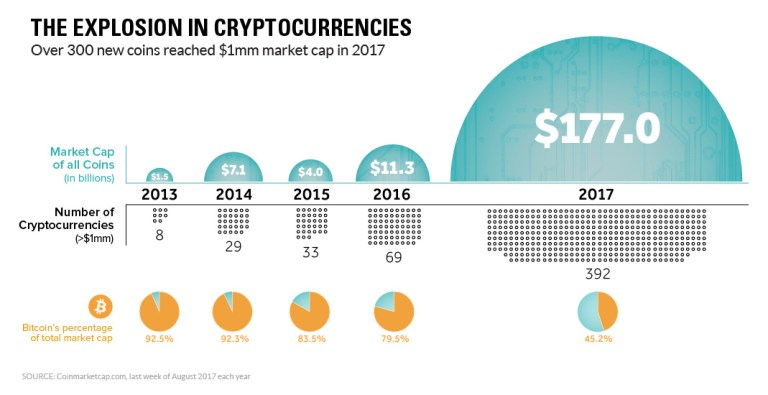 img - cryptocurrency explosion