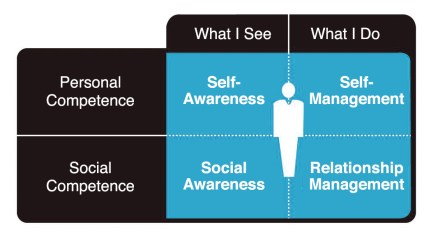 img - emotional intelligence
