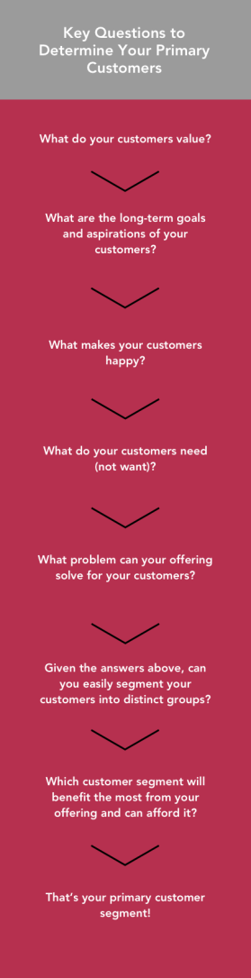 img - primary customer questions